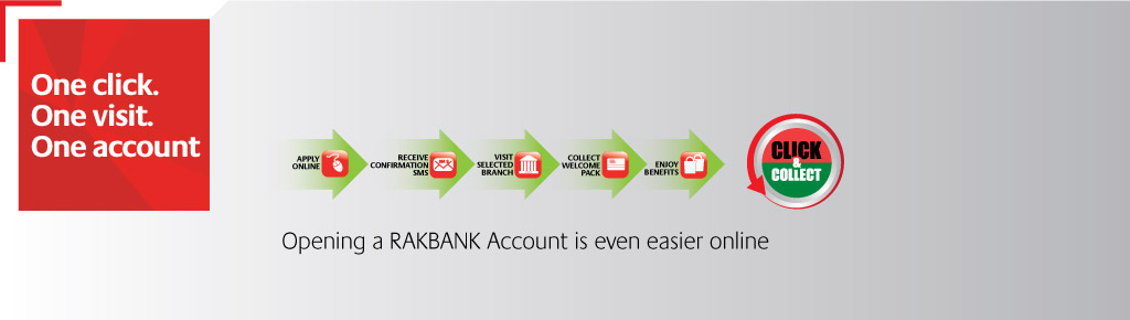 Click and Collect: Open Savings, Current, F@st S@ver Bank Account